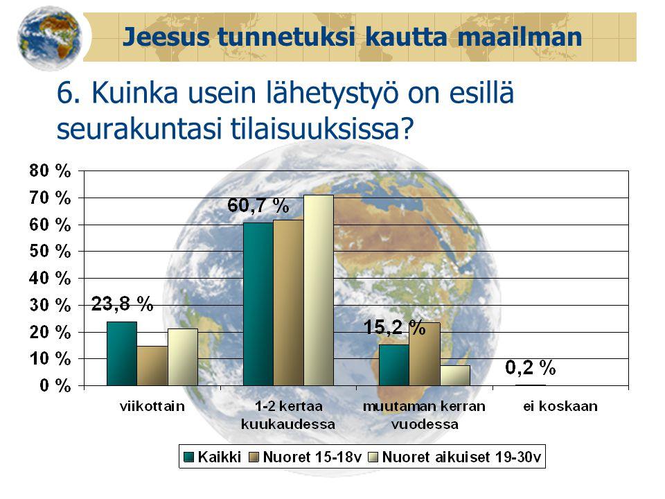 Jeesus tunnetuksi kautta maailman 6. Kuinka usein lähetystyö on esillä seurakuntasi tilaisuuksissa