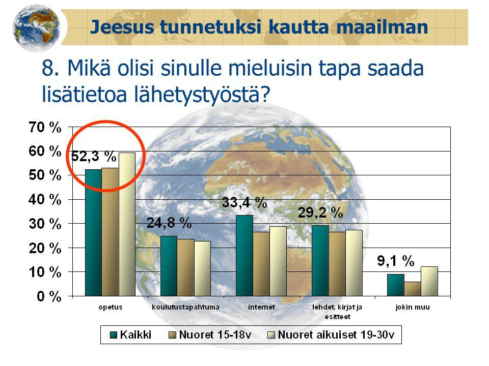 Jeesus tunnetuksi kautta maailman 8.