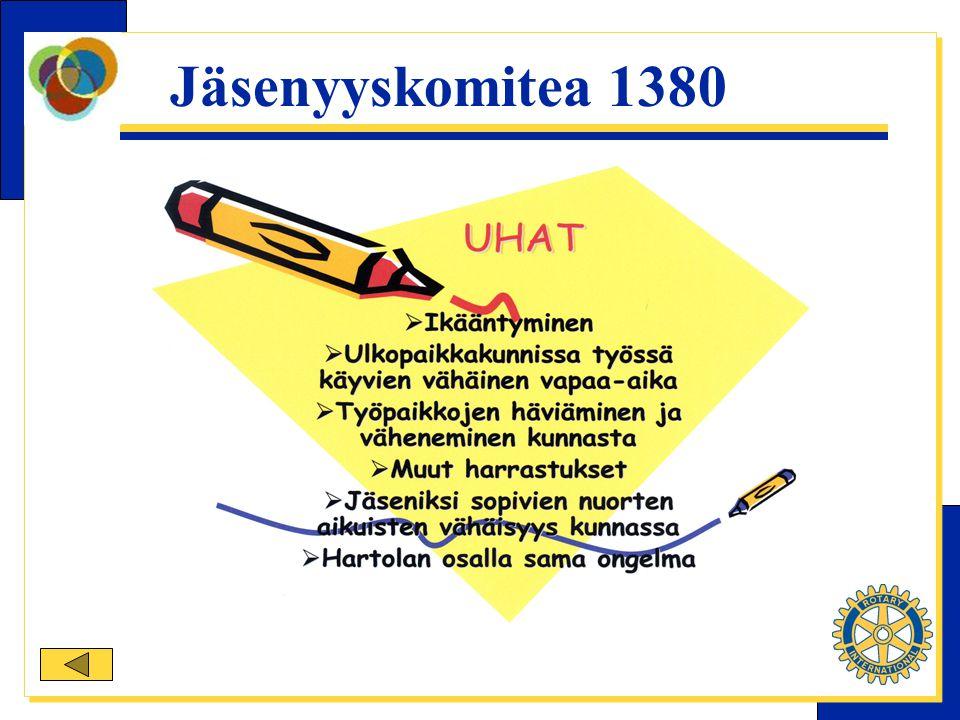 Jäsenyyskomitea 1380