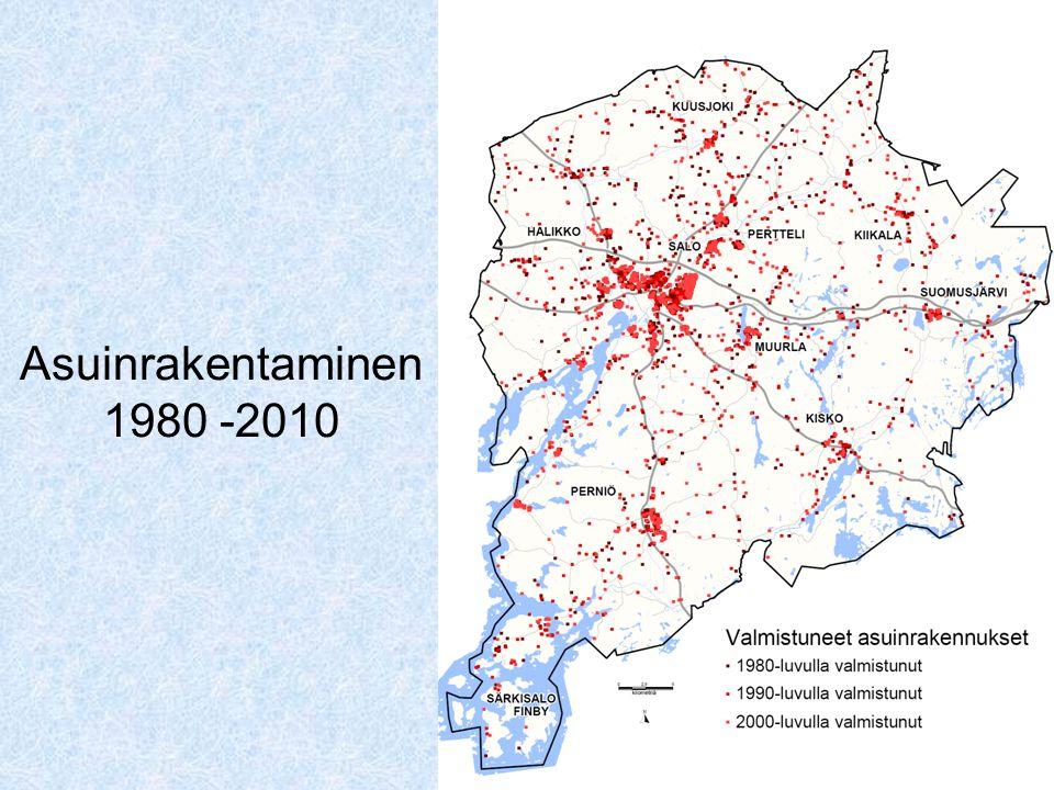 19 Asuinrakentaminen 1980 -2010
