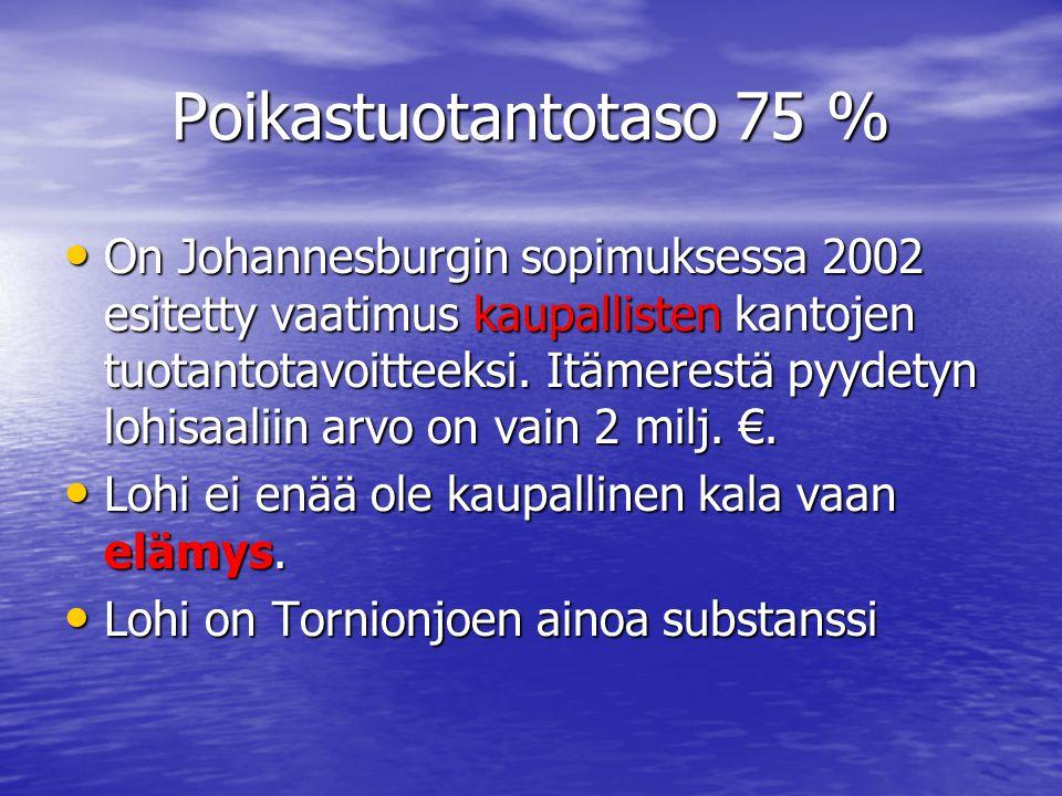 Poikastuotantotaso 75 % • On Johannesburgin sopimuksessa 2002 esitetty vaatimus kaupallisten kantojen tuotantotavoitteeksi.