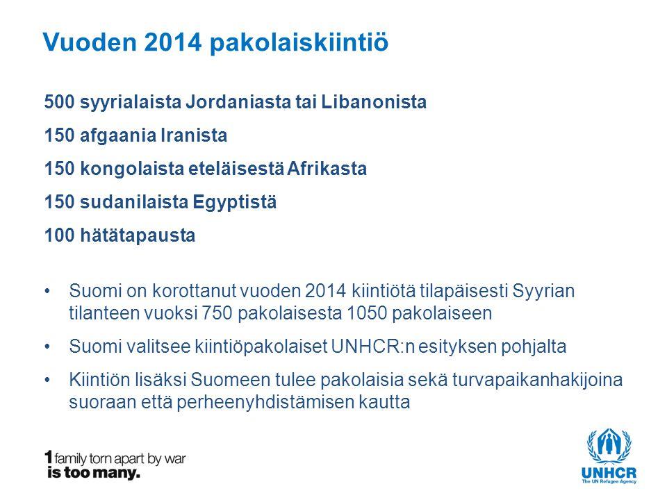 Vuoden 2014 pakolaiskiintiö 500 syyrialaista Jordaniasta tai Libanonista 150 afgaania Iranista 150 kongolaista eteläisestä Afrikasta 150 sudanilaista Egyptistä 100 hätätapausta •Suomi on korottanut vuoden 2014 kiintiötä tilapäisesti Syyrian tilanteen vuoksi 750 pakolaisesta 1050 pakolaiseen •Suomi valitsee kiintiöpakolaiset UNHCR:n esityksen pohjalta •Kiintiön lisäksi Suomeen tulee pakolaisia sekä turvapaikanhakijoina suoraan että perheenyhdistämisen kautta