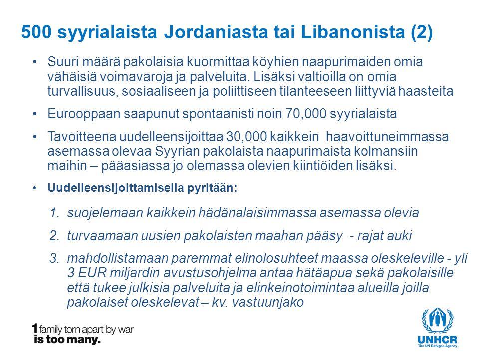 500 syyrialaista Jordaniasta tai Libanonista (2) •Suuri määrä pakolaisia kuormittaa köyhien naapurimaiden omia vähäisiä voimavaroja ja palveluita.