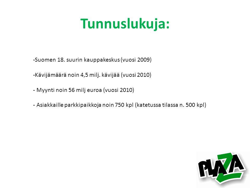 Tunnuslukuja: -Suomen 18. suurin kauppakeskus (vuosi 2009) -Kävijämäärä noin 4,5 milj.