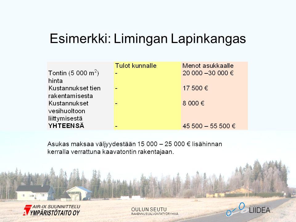 OULUN SEUTU RAKENNUSVALVONTATYÖRYHMÄ Esimerkki: Limingan Lapinkangas Asukas maksaa väljyydestään 15 000 – 25 000 € lisähinnan kerralla verrattuna kaavatontin rakentajaan.