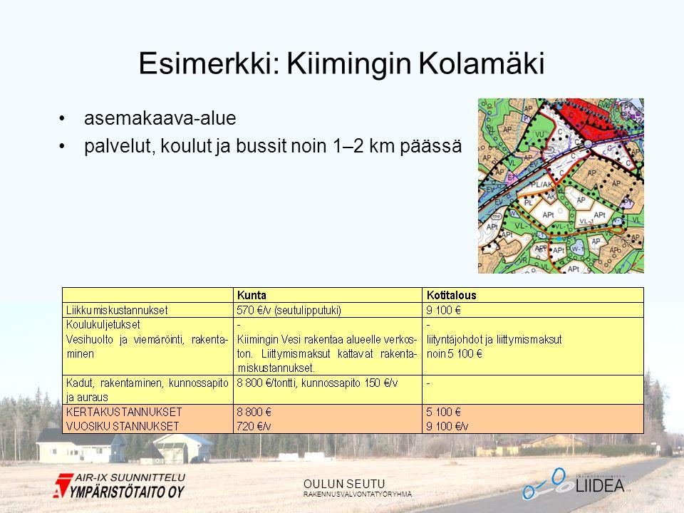 OULUN SEUTU RAKENNUSVALVONTATYÖRYHMÄ Esimerkki: Kiimingin Kolamäki •asemakaava-alue •palvelut, koulut ja bussit noin 1–2 km päässä