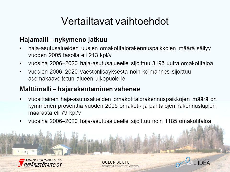 OULUN SEUTU RAKENNUSVALVONTATYÖRYHMÄ Vertailtavat vaihtoehdot Hajamalli – nykymeno jatkuu •haja-asutusalueiden uusien omakotitalorakennuspaikkojen määrä säilyy vuoden 2005 tasolla eli 213 kpl/v •vuosina 2006–2020 haja-asutusalueelle sijoittuu 3195 uutta omakotitaloa •vuosien 2006–2020 väestönlisäyksestä noin kolmannes sijoittuu asemakaavoitetun alueen ulkopuolelle Malttimalli – hajarakentaminen vähenee •vuosittainen haja-asutusalueiden omakotitalorakennuspaikkojen määrä on kymmenen prosenttia vuoden 2005 omakoti- ja paritalojen rakennuslupien määrästä eli 79 kpl/v •vuosina 2006–2020 haja-asutusalueelle sijoittuu noin 1185 omakotitaloa