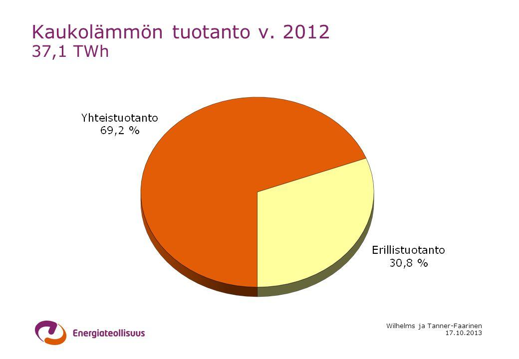 17.10.2013 Wilhelms ja Tanner-Faarinen Kaukolämmön tuotanto v. 2012 37,1 TWh