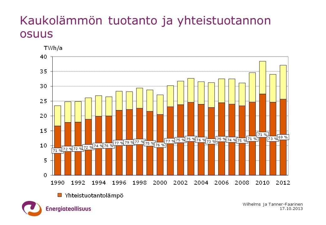 17.10.2013 Wilhelms ja Tanner-Faarinen Kaukolämmön tuotanto ja yhteistuotannon osuus