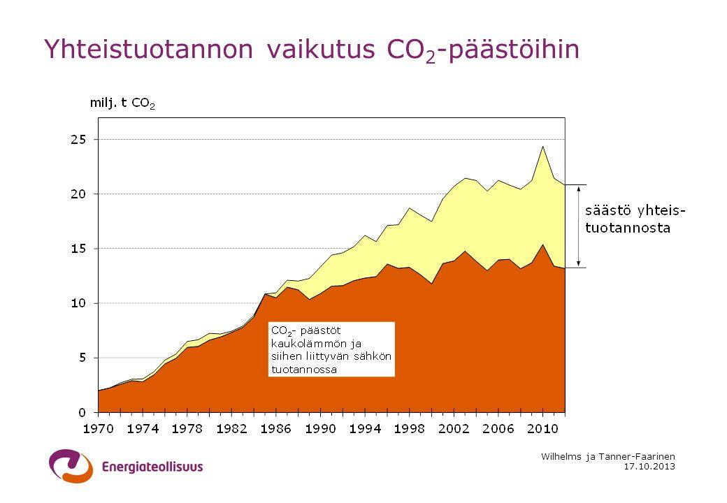 17.10.2013 Wilhelms ja Tanner-Faarinen Yhteistuotannon vaikutus CO 2 -päästöihin