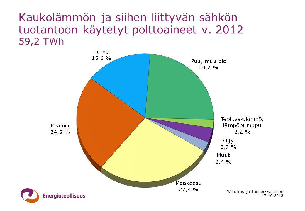 17.10.2013 Wilhelms ja Tanner-Faarinen Kaukolämmön ja siihen liittyvän sähkön tuotantoon käytetyt polttoaineet v.