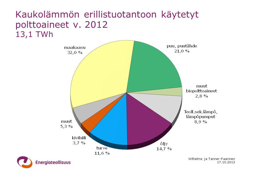 17.10.2013 Wilhelms ja Tanner-Faarinen Kaukolämmön erillistuotantoon käytetyt polttoaineet v.