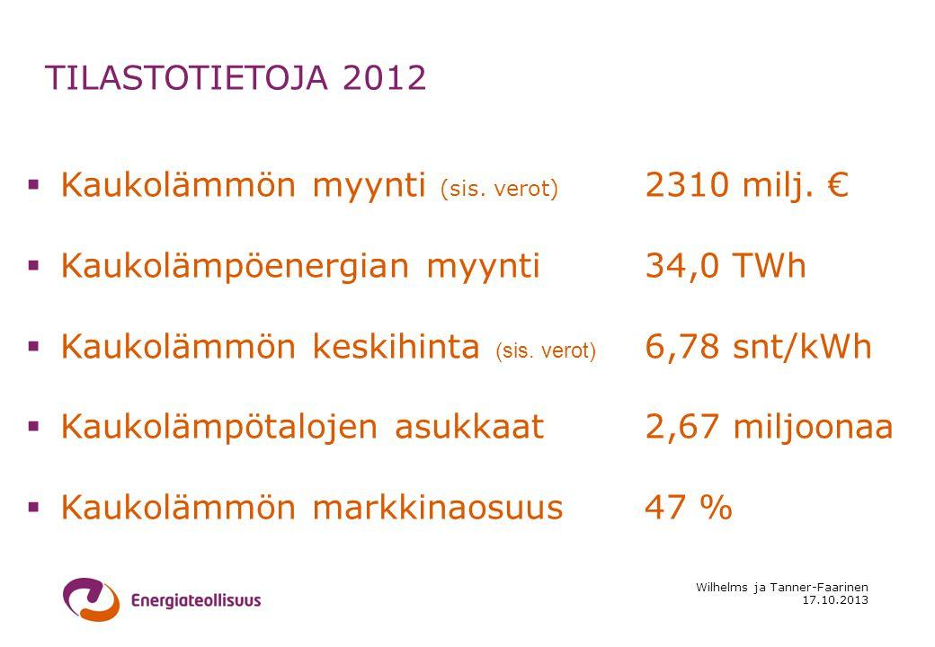 17.10.2013 Wilhelms ja Tanner-Faarinen TILASTOTIETOJA 2012  Kaukolämmön myynti (sis.