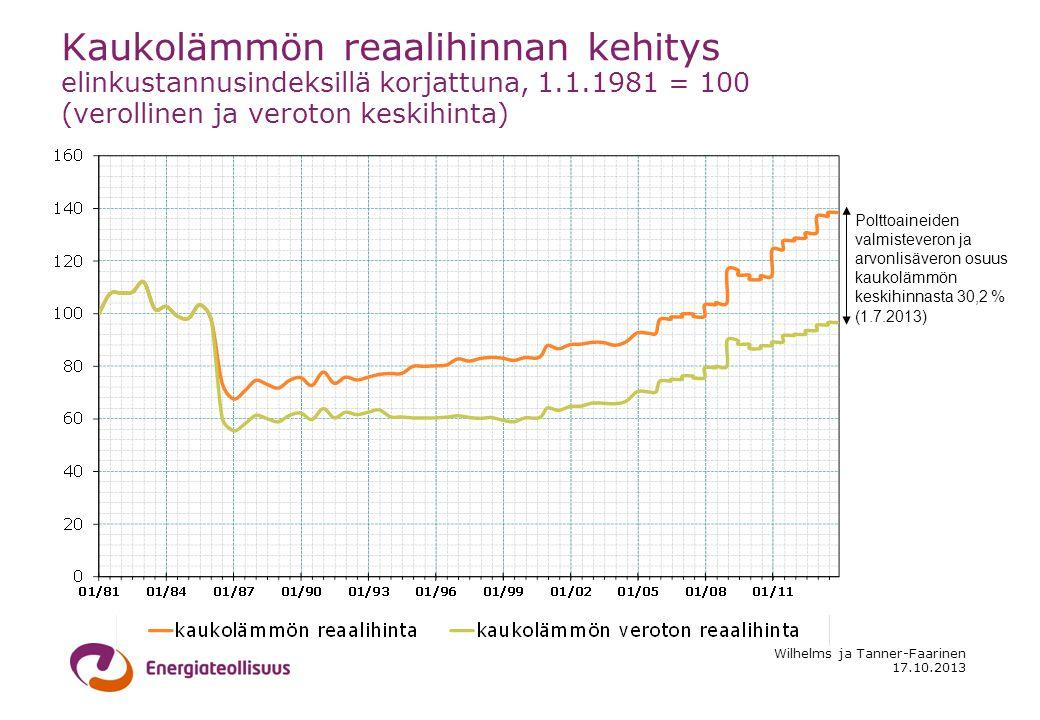 17.10.2013 Wilhelms ja Tanner-Faarinen Kaukolämmön reaalihinnan kehitys elinkustannusindeksillä korjattuna, 1.1.1981 = 100 (verollinen ja veroton keskihinta) Polttoaineiden valmisteveron ja arvonlisäveron osuus kaukolämmön keskihinnasta 30,2 % (1.7.2013)