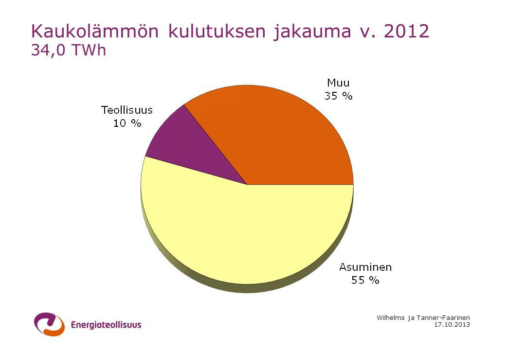 17.10.2013 Wilhelms ja Tanner-Faarinen Kaukolämmön kulutuksen jakauma v. 2012 34,0 TWh