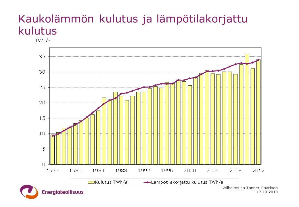 17.10.2013 Wilhelms ja Tanner-Faarinen Kaukolämmön kulutus ja lämpötilakorjattu kulutus