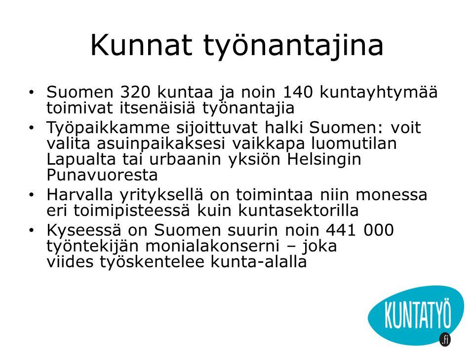 Kunnat työnantajina • Suomen 320 kuntaa ja noin 140 kuntayhtymää toimivat itsenäisiä työnantajia • Työpaikkamme sijoittuvat halki Suomen: voit valita asuinpaikaksesi vaikkapa luomutilan Lapualta tai urbaanin yksiön Helsingin Punavuoresta • Harvalla yrityksellä on toimintaa niin monessa eri toimipisteessä kuin kuntasektorilla • Kyseessä on Suomen suurin noin 441 000 työntekijän monialakonserni – joka viides työskentelee kunta-alalla