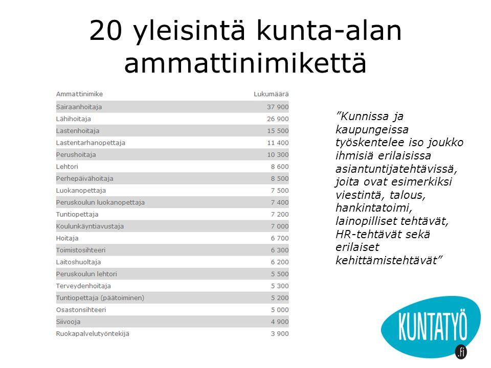 20 yleisintä kunta-alan ammattinimikettä Kunnissa ja kaupungeissa työskentelee iso joukko ihmisiä erilaisissa asiantuntijatehtävissä, joita ovat esimerkiksi viestintä, talous, hankintatoimi, lainopilliset tehtävät, HR-tehtävät sekä erilaiset kehittämistehtävät