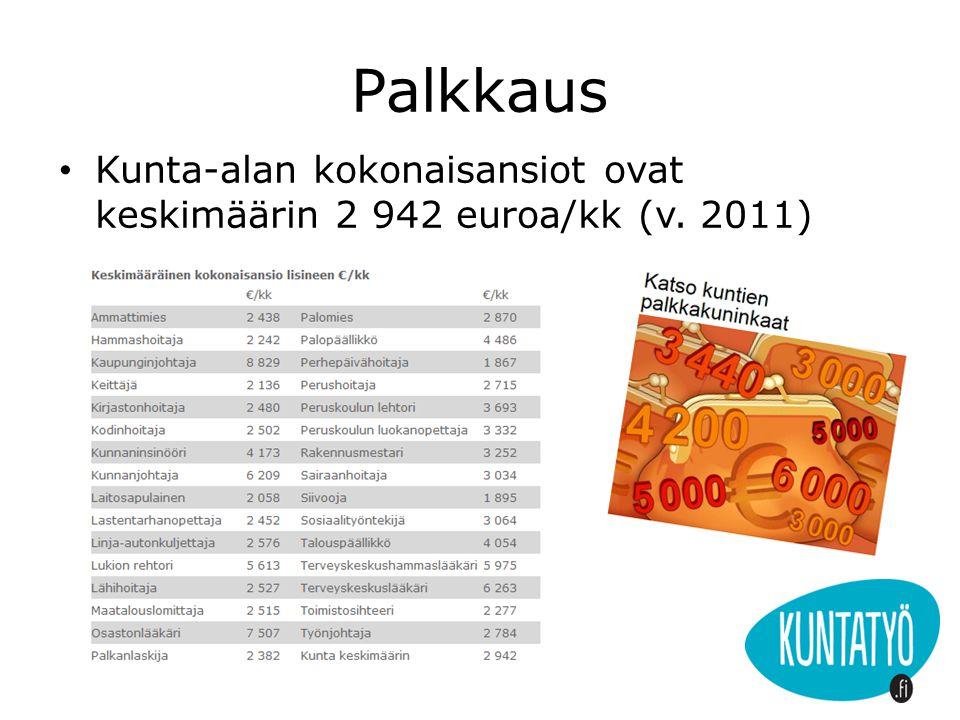 Palkkaus • Kunta-alan kokonaisansiot ovat keskimäärin 2 942 euroa/kk (v. 2011)