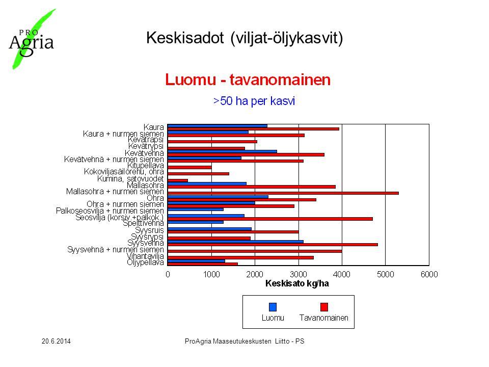 20.6.2014ProAgria Maaseutukeskusten Liitto - PS Keskisadot (viljat-öljykasvit)
