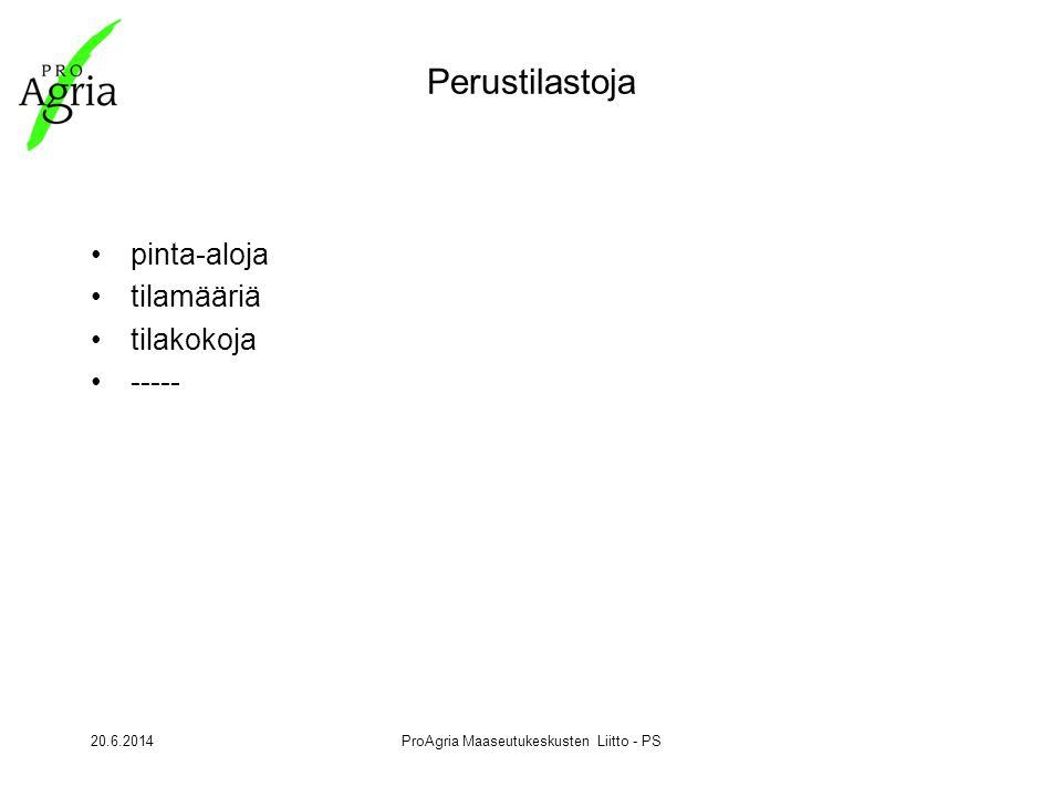 20.6.2014ProAgria Maaseutukeskusten Liitto - PS Perustilastoja •pinta-aloja •tilamääriä •tilakokoja •-----
