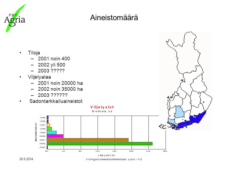 20.6.2014ProAgria Maaseutukeskusten Liitto - PS Aineistomäärä •Tiloja –2001 noin 400 –2002 yli 500 –2003 .