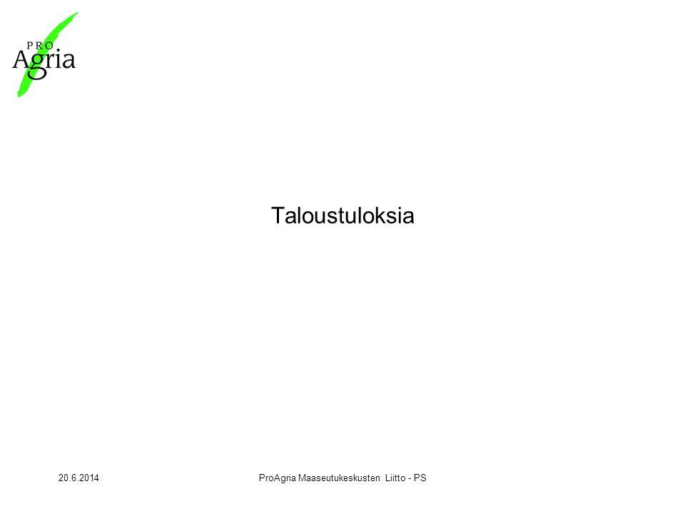 20.6.2014ProAgria Maaseutukeskusten Liitto - PS Taloustuloksia