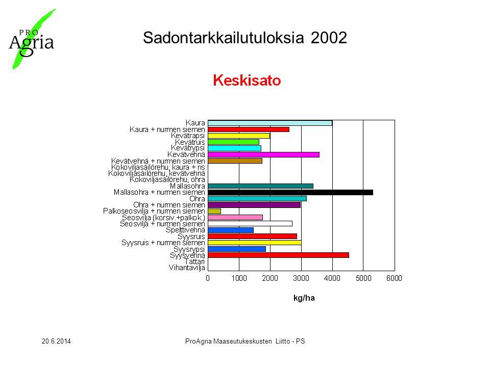 20.6.2014ProAgria Maaseutukeskusten Liitto - PS Sadontarkkailutuloksia 2002