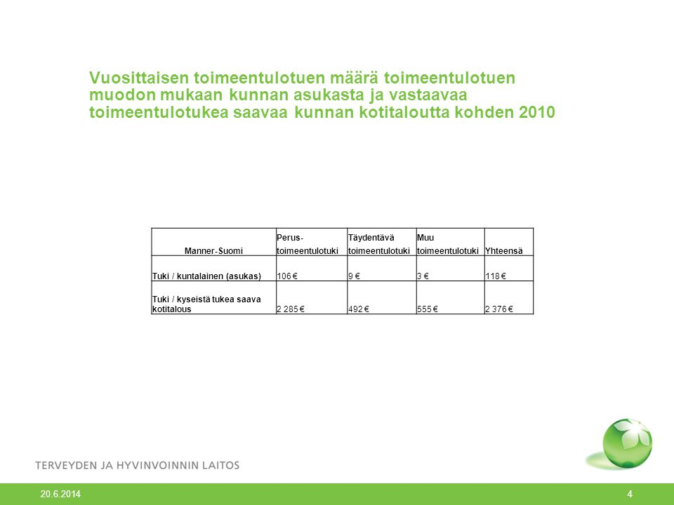 20.6.2014 4 Vuosittaisen toimeentulotuen määrä toimeentulotuen muodon mukaan kunnan asukasta ja vastaavaa toimeentulotukea saavaa kunnan kotitaloutta kohden 2010 Manner-Suomi Perus-TäydentäväMuu Yhteensä toimeentulotuki Tuki / kuntalainen (asukas)106 €9 €3 €118 € Tuki / kyseistä tukea saava kotitalous2 285 € 492 € 555 € 2 376 €