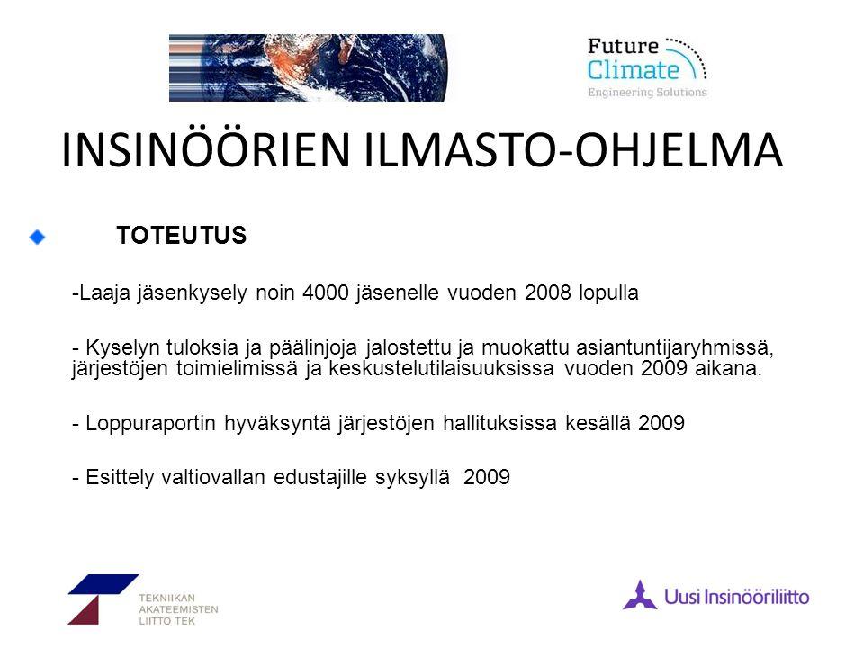 INSINÖÖRIEN ILMASTO-OHJELMA TOTEUTUS -Laaja jäsenkysely noin 4000 jäsenelle vuoden 2008 lopulla - Kyselyn tuloksia ja päälinjoja jalostettu ja muokattu asiantuntijaryhmissä, järjestöjen toimielimissä ja keskustelutilaisuuksissa vuoden 2009 aikana.