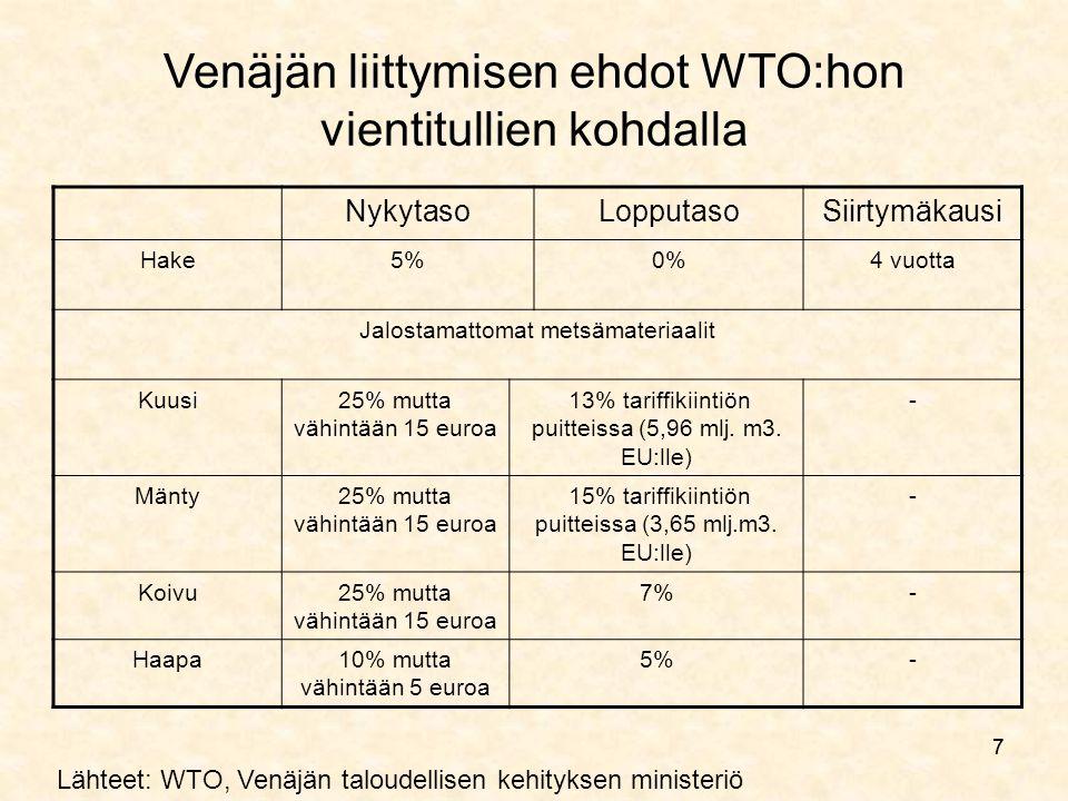 77 NykytasoLopputasoSiirtymäkausi Hake5%0%4 vuotta Jalostamattomat metsämateriaalit Kuusi25% mutta vähintään 15 euroa 13% tariffikiintiön puitteissa (5,96 mlj.