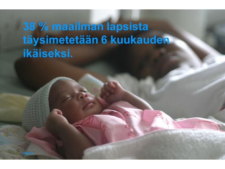 38 % maailman lapsista täysimetetään 6 kuukauden ikäiseksi. UNICEF