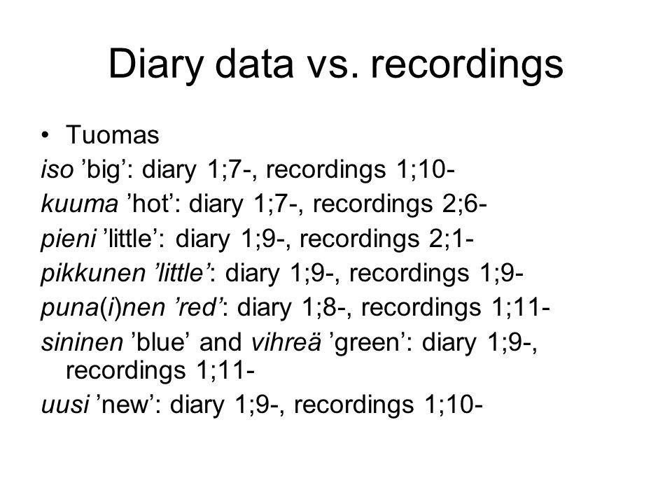 Diary data vs.