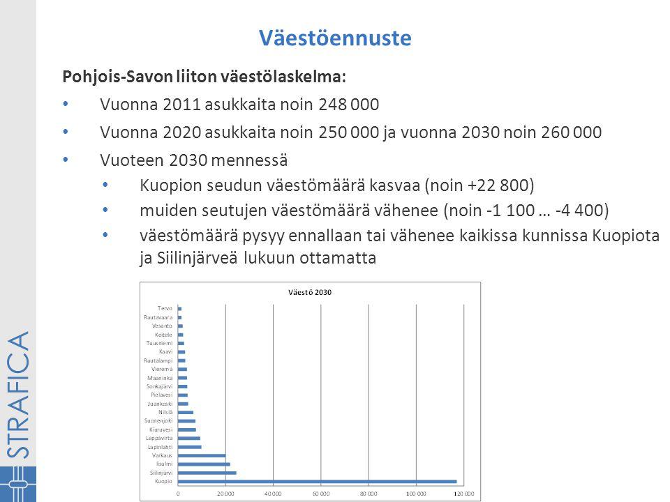 Väestöennuste Pohjois-Savon liiton väestölaskelma: • Vuonna 2011 asukkaita noin 248 000 • Vuonna 2020 asukkaita noin 250 000 ja vuonna 2030 noin 260 000 • Vuoteen 2030 mennessä • Kuopion seudun väestömäärä kasvaa (noin +22 800) • muiden seutujen väestömäärä vähenee (noin -1 100 … -4 400) • väestömäärä pysyy ennallaan tai vähenee kaikissa kunnissa Kuopiota ja Siilinjärveä lukuun ottamatta