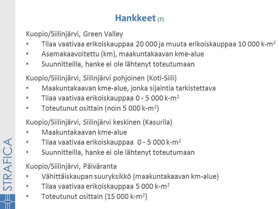Hankkeet (7) Kuopio/Siilinjärvi, Green Valley • Tilaa vaativaa erikoiskauppaa 20 000 ja muuta erikoiskauppaa 10 000 k-m 2 • Asemakaavoitettu (km), maakuntakaavan kme-alue • Suunnitteilla, hanke ei ole lähtenyt toteutumaan Kuopio/Siilinjärvi, Siilinjärvi pohjoinen (Koti-Siili) • Maakuntakaavan kme-alue, jonka sijaintia tarkistettava • Tilaa vaativaa erikoiskauppaa 0 - 5 000 k-m 2 • Toteutunut osittain (noin 5 000 k-m 2 ) Kuopio/Siilinjärvi, Siilinjärvi keskinen (Kasurila) • Maakuntakaavan kme-alue • Tilaa vaativaa erikoiskauppaa 0 - 5 000 k-m 2 • Suunnitteilla, hanke ei ole lähtenyt toteutumaan Kuopio/Siilinjärvi, Päiväranta • Vähittäiskaupan suuryksikkö (maakuntakaavan km-alue) • Tilaa vaativaa erikoiskauppaa 5 000 k-m 2 • Toteutunut osittain (15 000 k-m 2 )