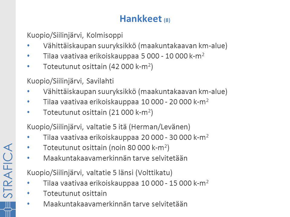 Hankkeet (8) Kuopio/Siilinjärvi, Kolmisoppi • Vähittäiskaupan suuryksikkö (maakuntakaavan km-alue) • Tilaa vaativaa erikoiskauppaa 5 000 - 10 000 k-m 2 • Toteutunut osittain (42 000 k-m 2 ) Kuopio/Siilinjärvi, Savilahti • Vähittäiskaupan suuryksikkö (maakuntakaavan km-alue) • Tilaa vaativaa erikoiskauppaa 10 000 - 20 000 k-m 2 • Toteutunut osittain (21 000 k-m 2 ) Kuopio/Siilinjärvi, valtatie 5 itä (Herman/Levänen) • Tilaa vaativaa erikoiskauppaa 20 000 - 30 000 k-m 2 • Toteutunut osittain (noin 80 000 k-m 2 ) • Maakuntakaavamerkinnän tarve selvitetään Kuopio/Siilinjärvi, valtatie 5 länsi (Volttikatu) • Tilaa vaativaa erikoiskauppaa 10 000 - 15 000 k-m 2 • Toteutunut osittain • Maakuntakaavamerkinnän tarve selvitetään