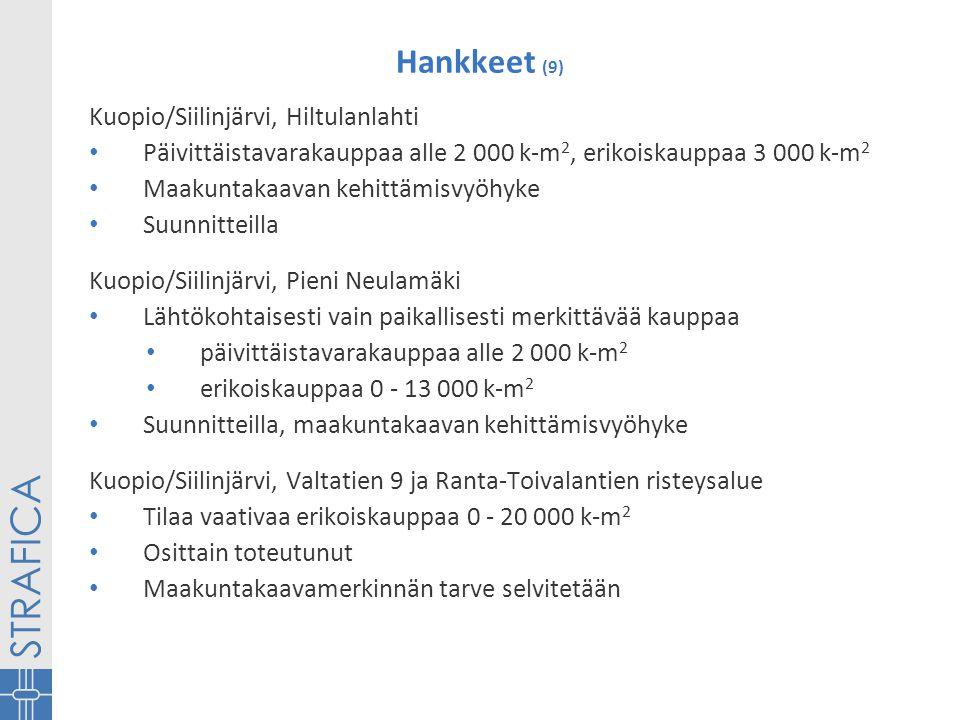 Hankkeet (9) Kuopio/Siilinjärvi, Hiltulanlahti • Päivittäistavarakauppaa alle 2 000 k-m 2, erikoiskauppaa 3 000 k-m 2 • Maakuntakaavan kehittämisvyöhyke • Suunnitteilla Kuopio/Siilinjärvi, Pieni Neulamäki • Lähtökohtaisesti vain paikallisesti merkittävää kauppaa • päivittäistavarakauppaa alle 2 000 k-m 2 • erikoiskauppaa 0 - 13 000 k-m 2 • Suunnitteilla, maakuntakaavan kehittämisvyöhyke Kuopio/Siilinjärvi, Valtatien 9 ja Ranta-Toivalantien risteysalue • Tilaa vaativaa erikoiskauppaa 0 - 20 000 k-m 2 • Osittain toteutunut • Maakuntakaavamerkinnän tarve selvitetään
