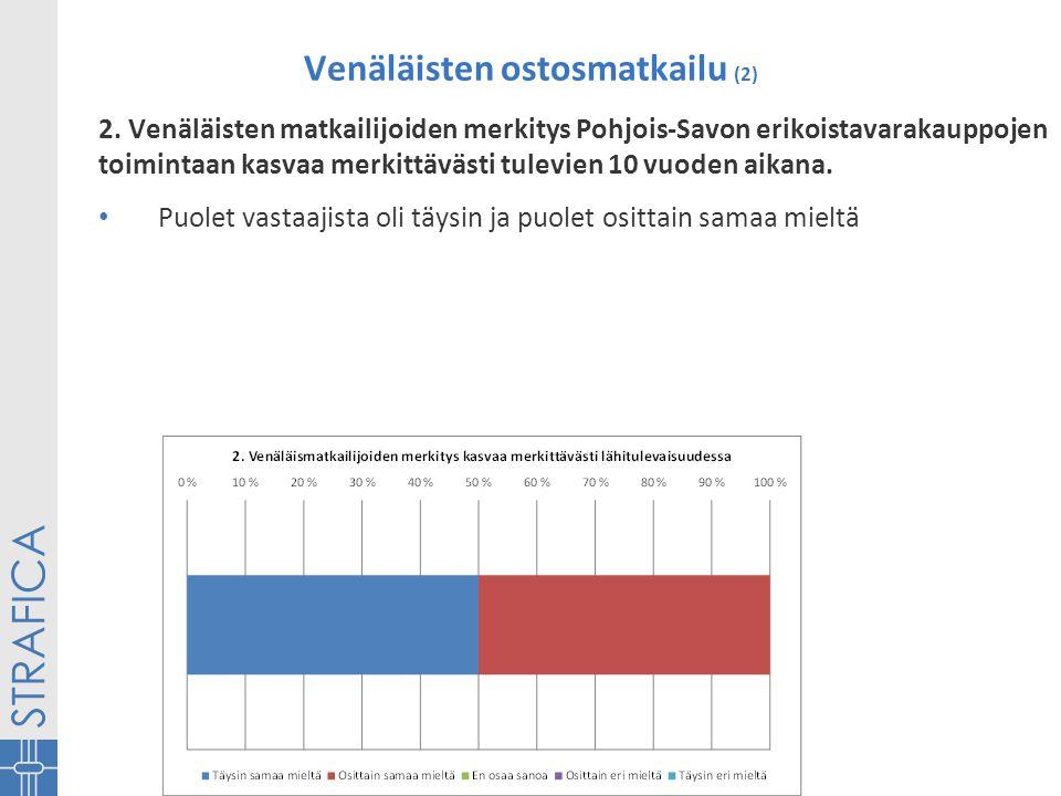 Venäläisten ostosmatkailu (2) 2.