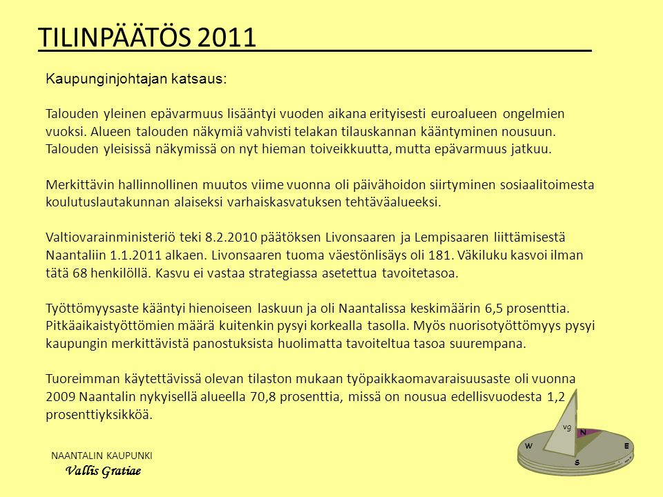 NAANTALIN KAUPUNKI Vallis Gratiae W E N S vg TILINPÄÄTÖS 2011_______________________ Kaupunginjohtajan katsaus: Talouden yleinen epävarmuus lisääntyi vuoden aikana erityisesti euroalueen ongelmien vuoksi.