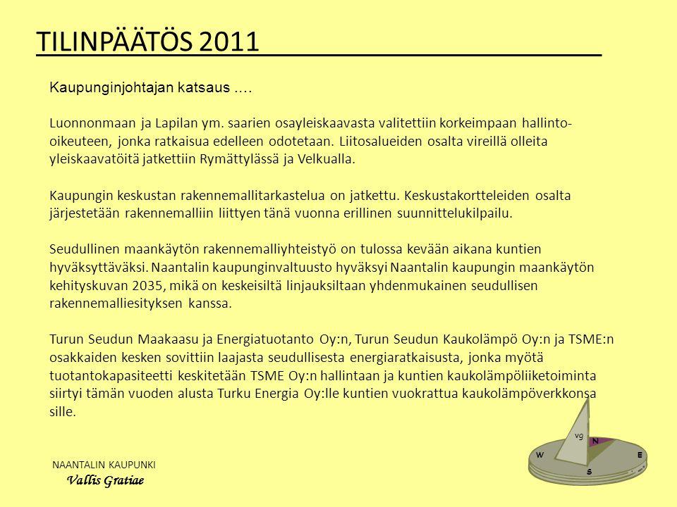 NAANTALIN KAUPUNKI Vallis Gratiae W E N S vg TILINPÄÄTÖS 2011_______________________ Kaupunginjohtajan katsaus.… Luonnonmaan ja Lapilan ym.