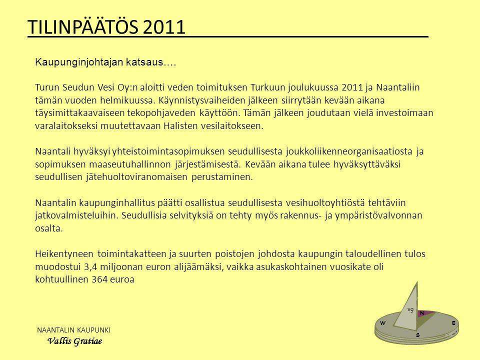 NAANTALIN KAUPUNKI Vallis Gratiae W E N S vg TILINPÄÄTÖS 2011_______________________ Kaupunginjohtajan katsaus.… Turun Seudun Vesi Oy:n aloitti veden toimituksen Turkuun joulukuussa 2011 ja Naantaliin tämän vuoden helmikuussa.