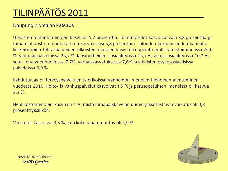 NAANTALIN KAUPUNKI Vallis Gratiae W E N S vg TILINPÄÄTÖS 2011_______________________ Kaupunginjohtajan katsaus….