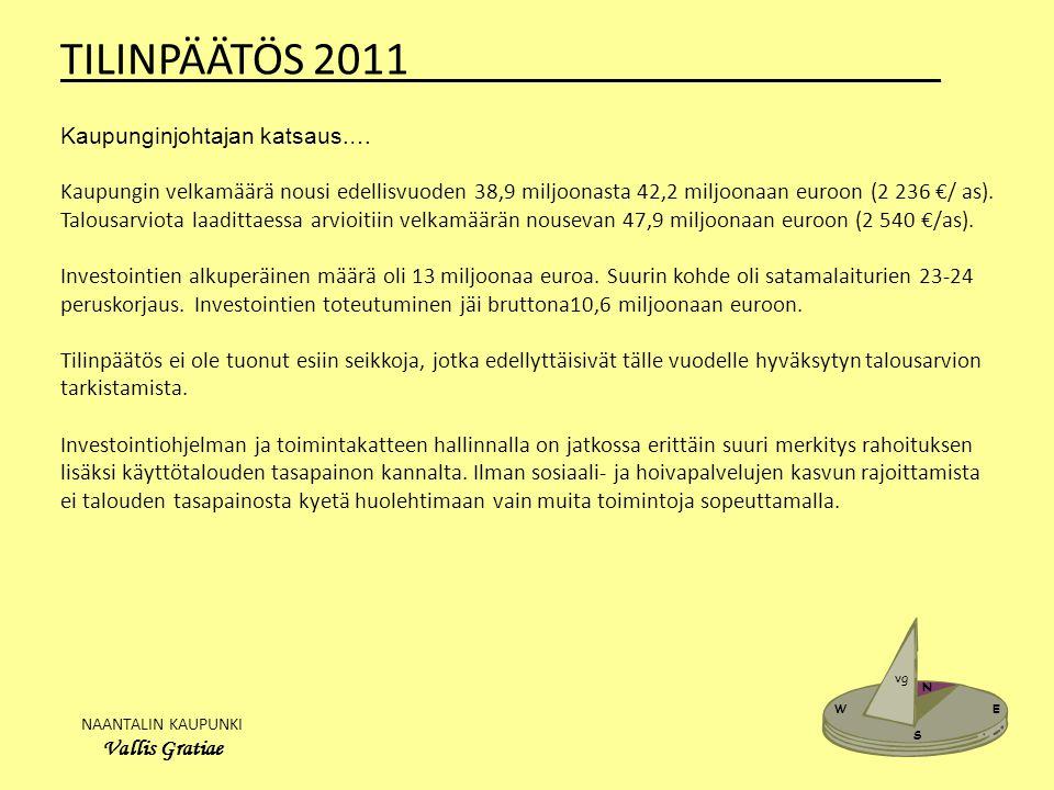 NAANTALIN KAUPUNKI Vallis Gratiae W E N S vg TILINPÄÄTÖS 2011_______________________ Kaupunginjohtajan katsaus.… Kaupungin velkamäärä nousi edellisvuoden 38,9 miljoonasta 42,2 miljoonaan euroon (2 236 €/ as).