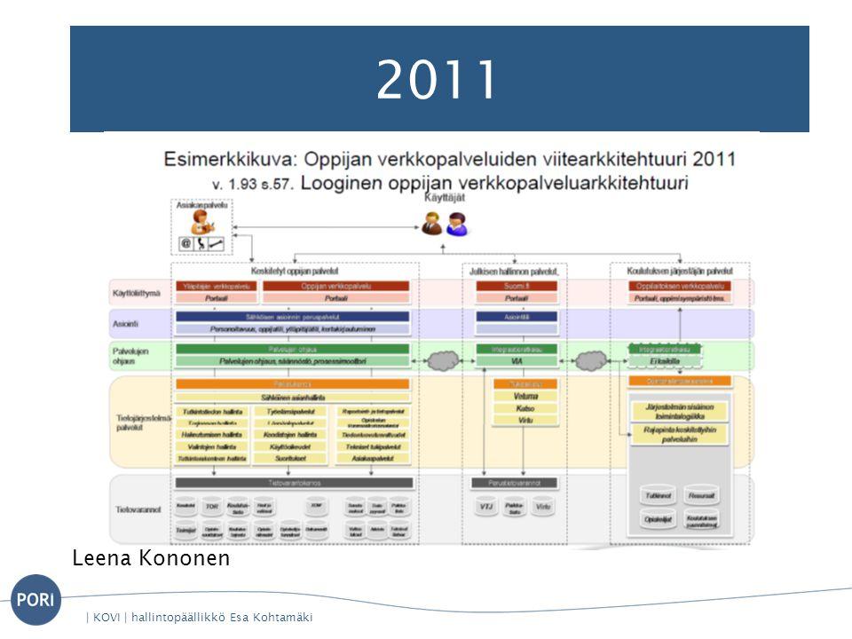 2011 | KOVI | hallintopäällikkö Esa Kohtamäki Leena Kononen