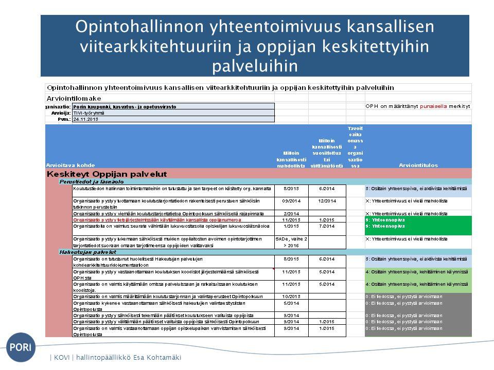 Opintohallinnon yhteentoimivuus kansallisen viitearkkitehtuuriin ja oppijan keskitettyihin palveluihin | KOVI | hallintopäällikkö Esa Kohtamäki