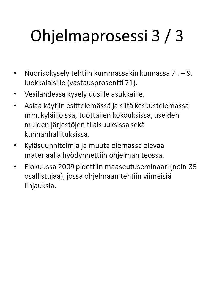 Ohjelmaprosessi 3 / 3 • Nuorisokysely tehtiin kummassakin kunnassa 7.