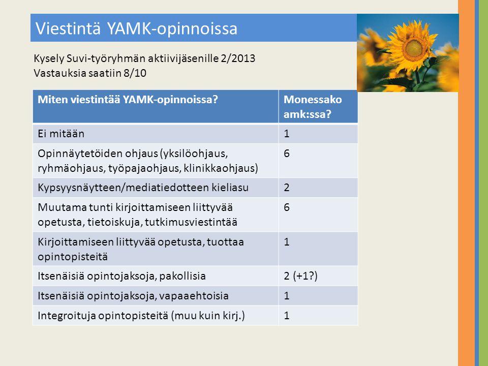 Viestintä YAMK-opinnoissa Kysely Suvi-työryhmän aktiivijäsenille 2/2013 Vastauksia saatiin 8/10 Miten viestintää YAMK-opinnoissa Monessako amk:ssa.