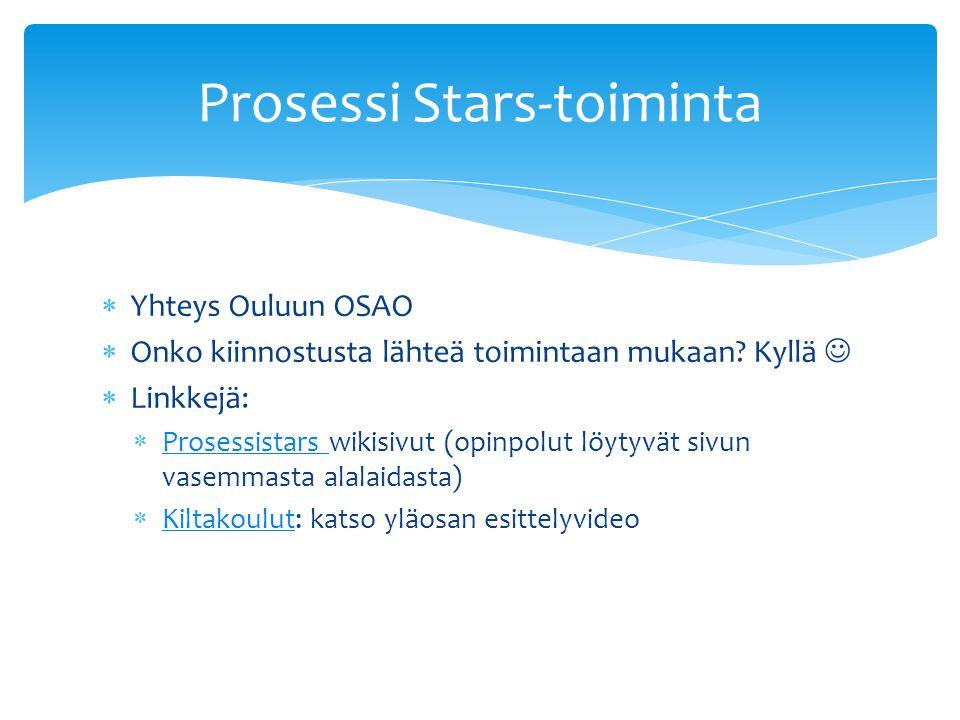  Yhteys Ouluun OSAO  Onko kiinnostusta lähteä toimintaan mukaan.