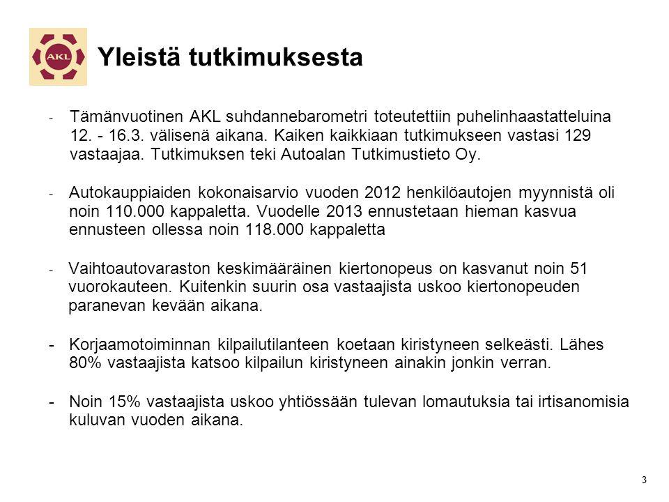 - Tämänvuotinen AKL suhdannebarometri toteutettiin puhelinhaastatteluina 12.