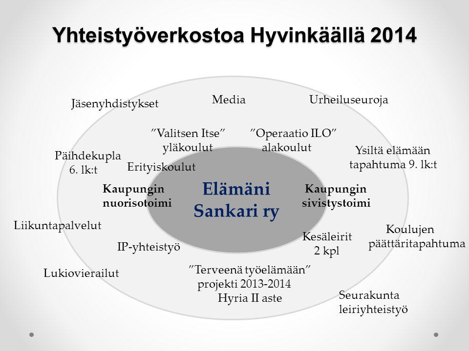 Yhteistyöverkostoa Hyvinkäällä 2014 ka Elämäni Sankari ry Päihdekupla 6.